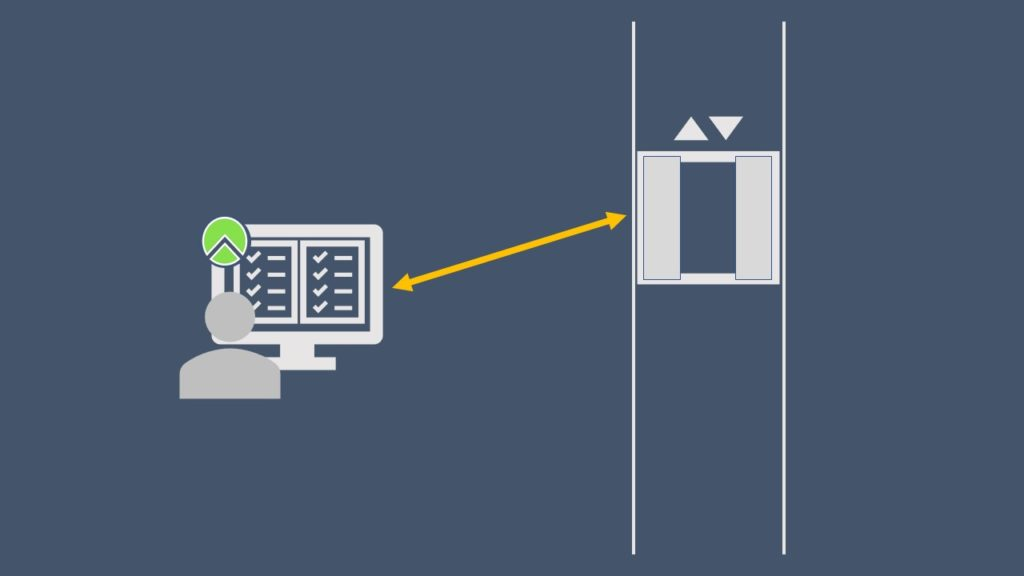 Elevators Remote control