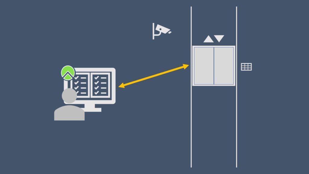 Elevators Sensor integration