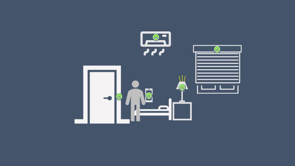 Home and Office. Control consumptions and automation