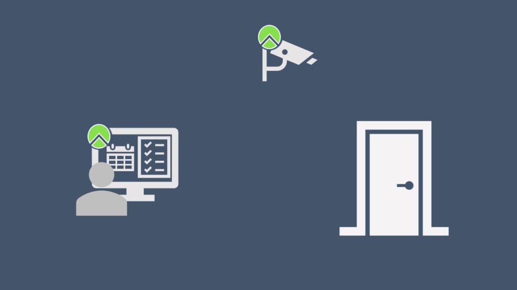 Casa e Ufficio. Integrazione con videosorveglianza
