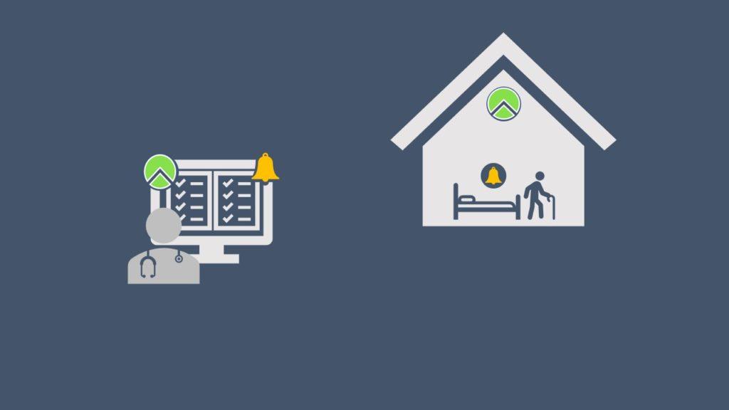 Health monitoring. Remote control